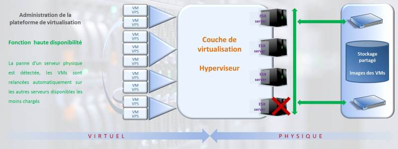 AS-Blog-Virtualisation-HD