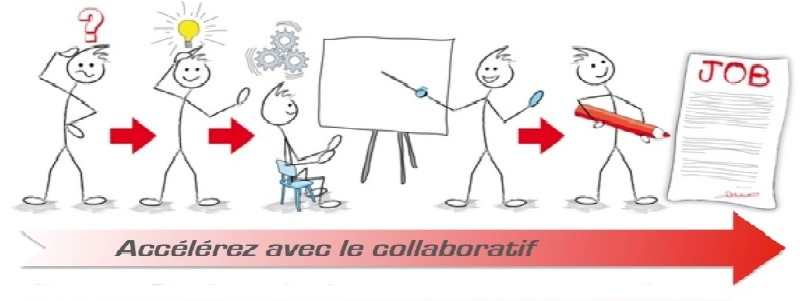 AS-Blog-Collaboratif